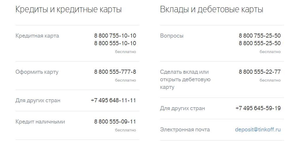 Номера телефонов и другие данные