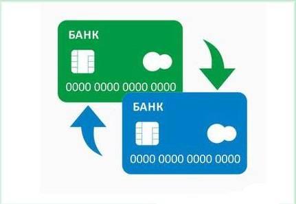 Оформить кредит в мвидео онлайн вологда