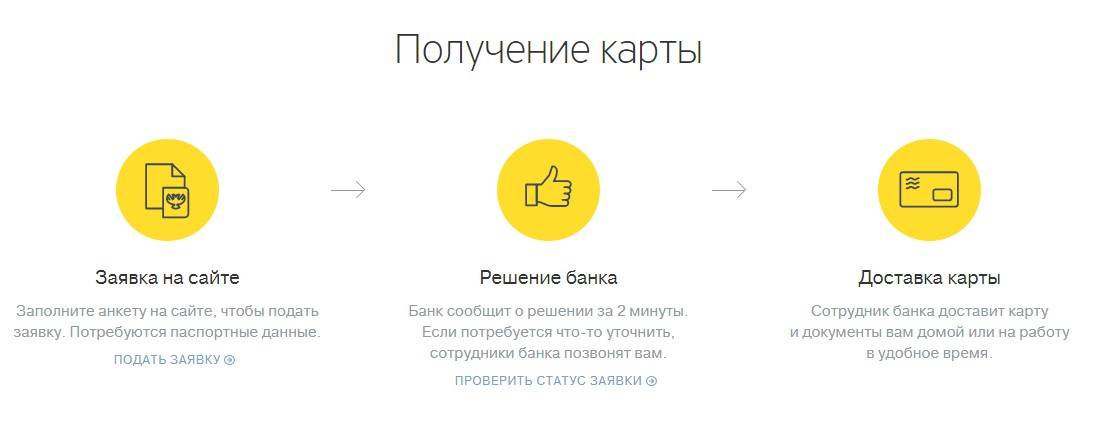 Алгоритм действий клиента