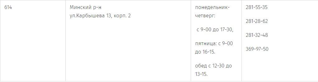 график работы беларусбанк