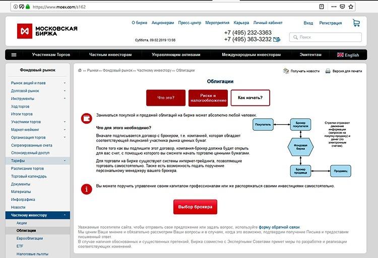 Купить облигации на Московской бирже